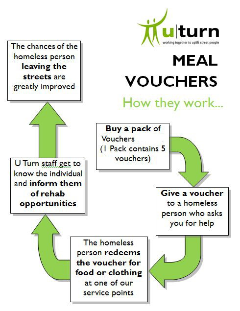 Meal-vouchers-how-they-work